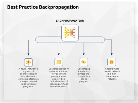 AI High Tech PowerPoint Templates Best Practice Backpropagation Ppt Portfolio Portrait PDF