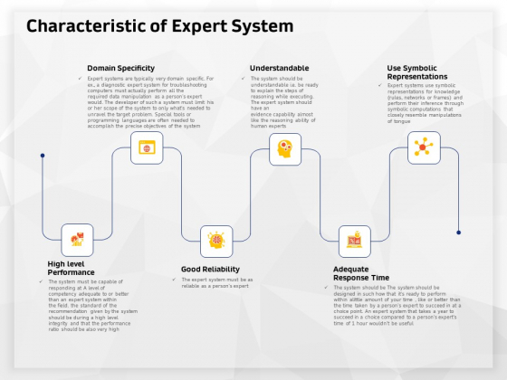 AI High Tech PowerPoint Templates Characteristic Of Expert System Ppt Summary Clipart PDF