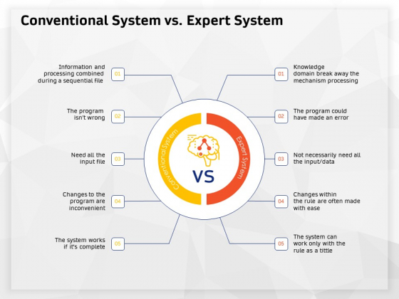 AI High Tech PowerPoint Templates Conventional System Vs Expert System Ppt Show Layout Ideas PDF