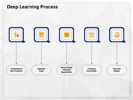 AI High Tech PowerPoint Templates Deep Learning Process Ppt Outline Background Image PDF