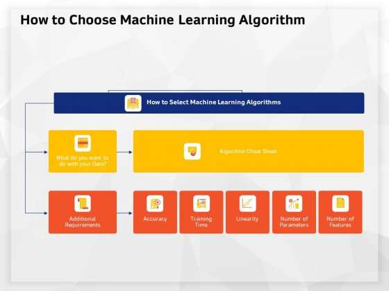 AI High Tech PowerPoint Templates How To Choose Machine Learning Algorithm Themes PDF