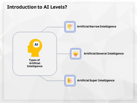 AI High Tech PowerPoint Templates Introduction To AI Levels Ppt Show Design Ideas PDF