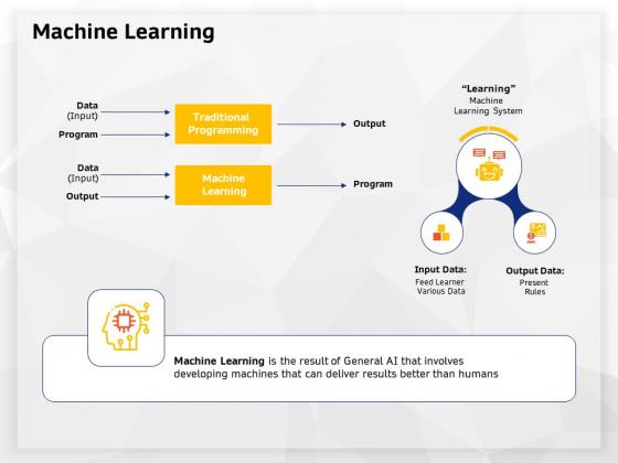 AI High Tech PowerPoint Templates Machine Learning Data Ppt Slides Format Ideas PDF