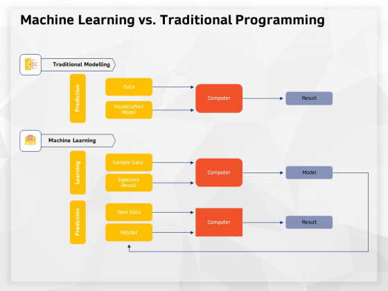 AI High Tech PowerPoint Templates Machine Learning Vs Traditional Programming Professional PDF