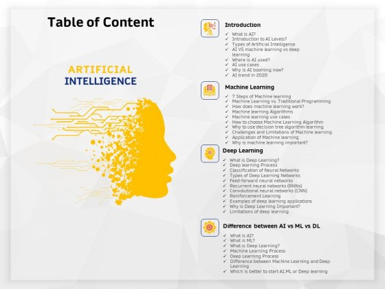 AI High Tech PowerPoint Templates Table Of Content Ppt Summary Vector PDF
