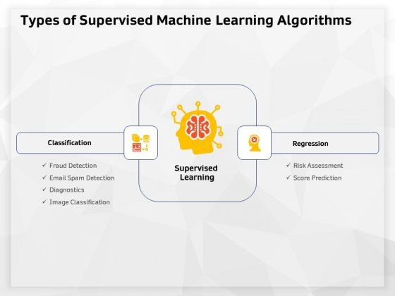 AI High Tech PowerPoint Templates Types Of Supervised Machine Learning Algorithms Demonstration PDF