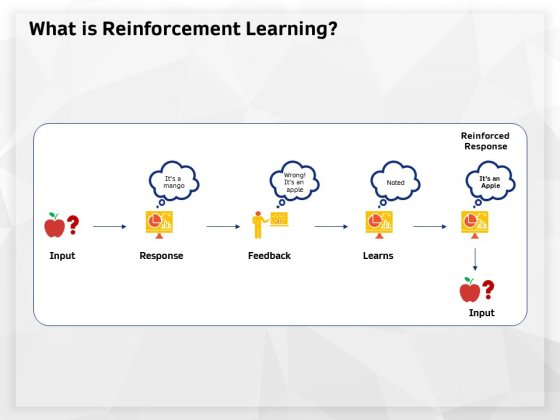 AI High Tech PowerPoint Templates What Is Reinforcement Learning Ppt Layouts Master Slide PDF