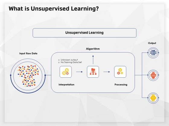 AI High Tech PowerPoint Templates What Is Unsupervised Learning Ppt Introduction PDF