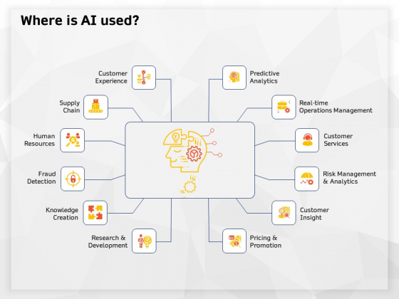 AI High Tech PowerPoint Templates Where Is AI Used Ppt Slides Designs Download PDF