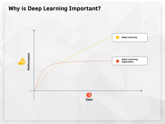 AI High Tech PowerPoint Templates Why Is Deep Learning Important Ppt Slides Inspiration PDF