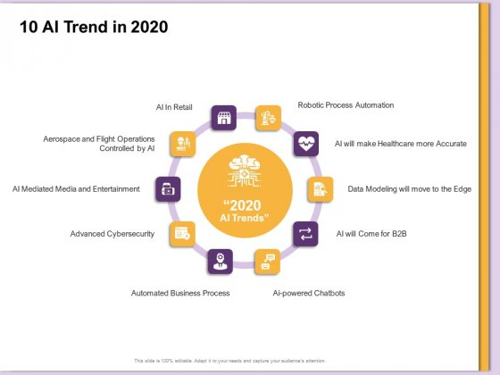 AI Machine Learning Presentations 10 AI Trend In 2020 Ppt Slides Example PDF