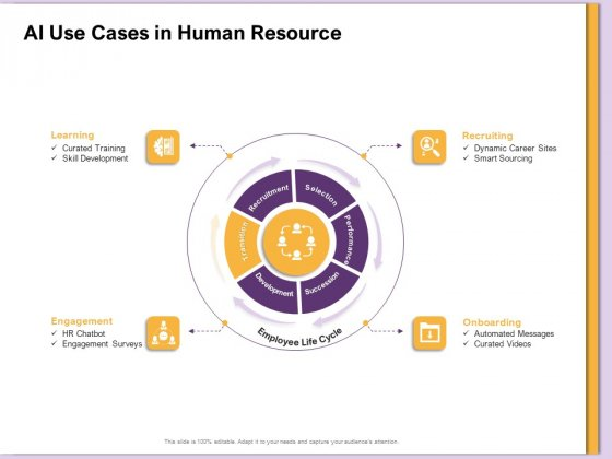 AI Machine Learning Presentations AI Use Cases In Human Resource Ppt Inspiration Slide Portrait PDF