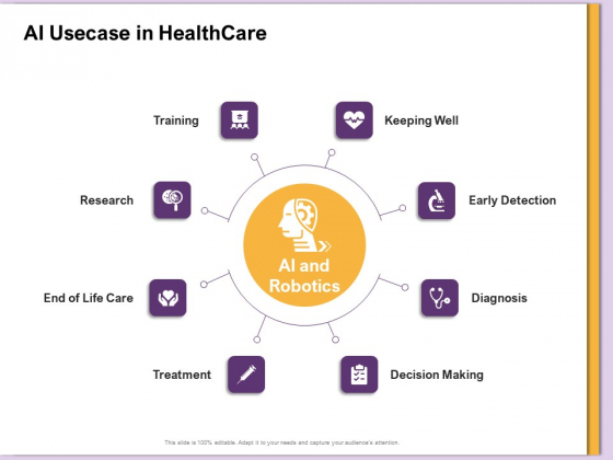 AI Machine Learning Presentations AI Usecase In Healthcare Ppt Outline Inspiration PDF