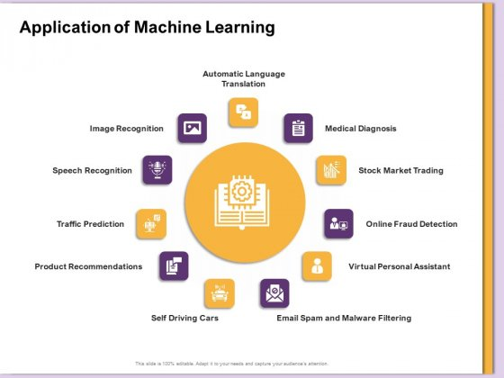 AI Machine Learning Presentations Application Of Machine Learning Ppt Summary Good PDF