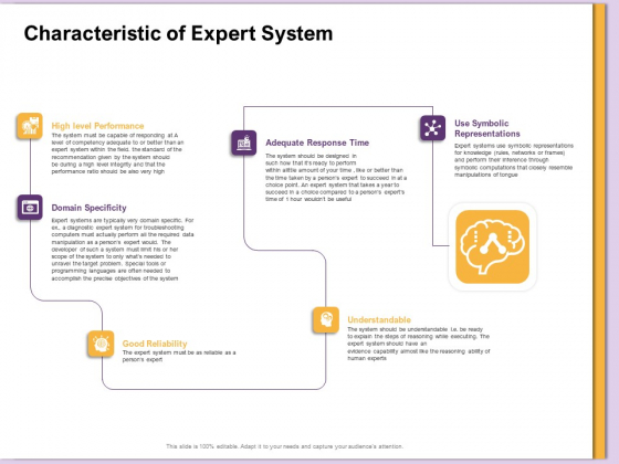 AI Machine Learning Presentations Characteristic Of Expert System Ppt Infographics Clipart PDF