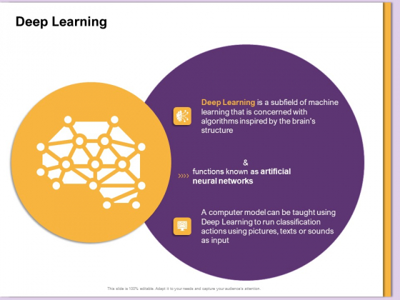 AI Machine Learning Presentations Deep Learning Ppt Slides Picture PDF
