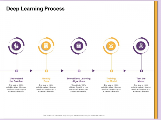 AI Machine Learning Presentations Deep Learning Process Ppt Themes PDF
