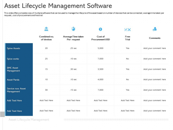 ALM Optimizing The Profit Generated By Your Assets Asset Lifecycle Management Software Background PDF