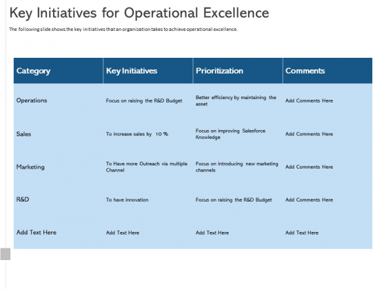 ALM Optimizing The Profit Generated By Your Assets Key Initiatives For Operational Excellence Diagrams PDF