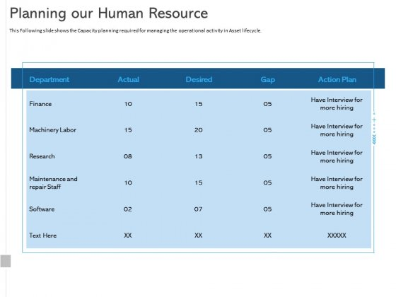 ALM Optimizing The Profit Generated By Your Assets Planning Our Human Resource Formats PDF