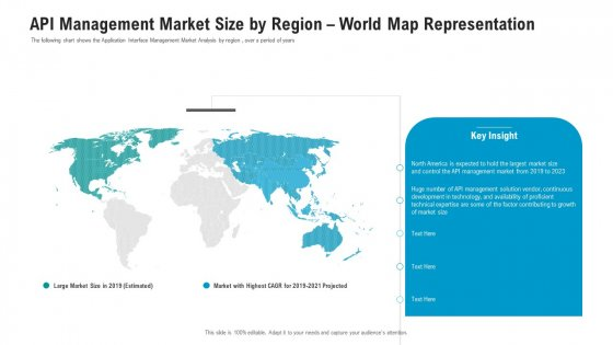 API Ecosystem API Management Market Size By Region World Map Representation Background PDF