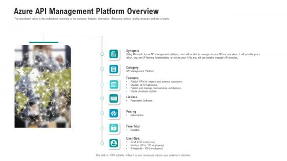 API Ecosystem Azure API Management Platform Overview Topics PDF