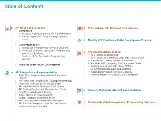 API For Software Building Table Of Contents Ppt Inspiration Brochure PDF