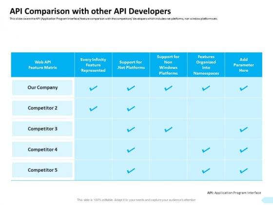 API Integration Software Development API Comparison With Other API Developers Clipart PDF