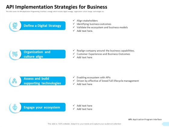 API Integration Software Development API Implementation Strategies For Business Icons PDF