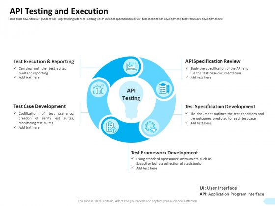 API Integration Software Development API Testing And Execution Themes PDF