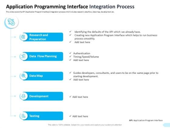 API Integration Software Development Application Programming Interface Integration Process Topics PDF