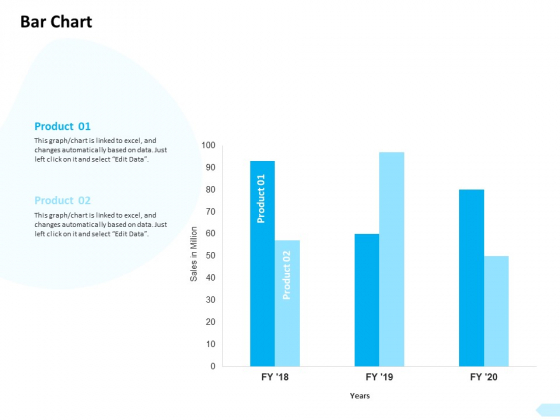 API Integration Software Development Bar Chart Ppt Gallery Graphic Tips PDF