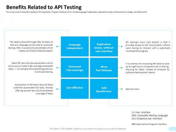 API Integration Software Development Benefits Related To API Testing Structure PDF