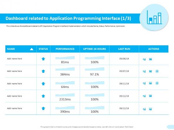 API Integration Software Development Dashboard Related To Application Programming Information PDF