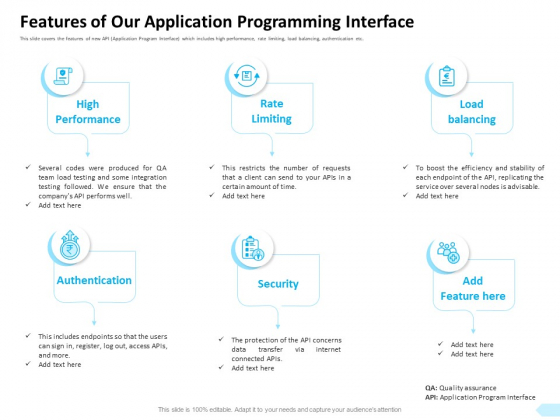 API Integration Software Development Features Of Our Application Programming Interface Graphics PDF