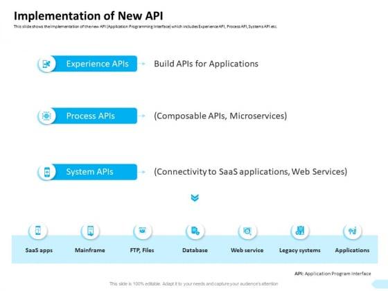API Integration Software Development Implementation Of New API Ppt Layouts Diagrams PDF