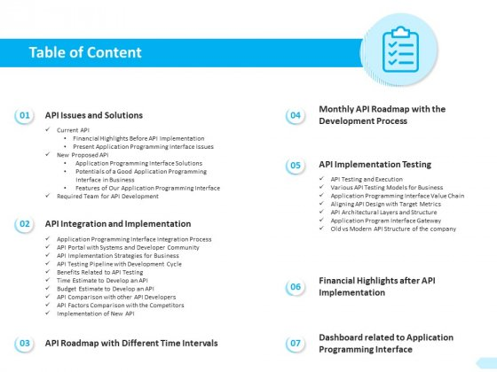 API Integration Software Development Table Of Content Ppt Summary Template PDF