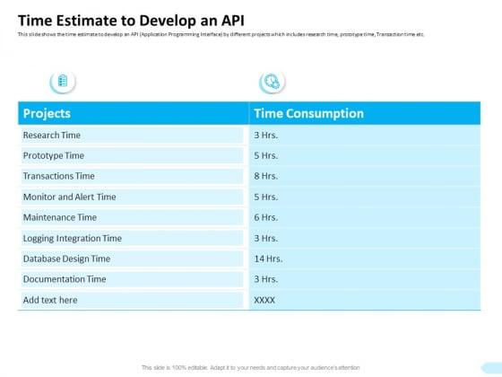 API Integration Software Development Time Estimate To Develop An API Sample PDF