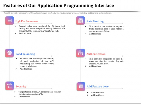 API Management For Building Software Applications Features Of Our Application Programming Interface Ideas PDF