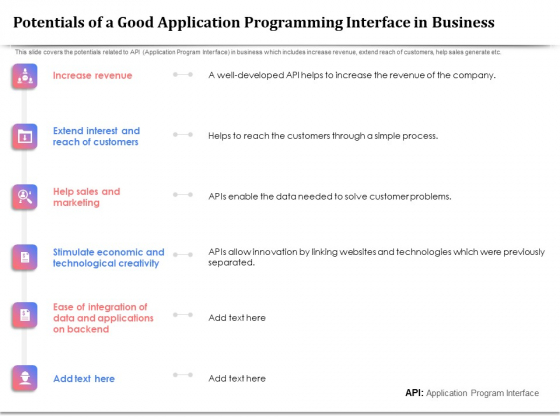 API Management For Building Software Applications Potentials Of A Good Application Programming Interface In Business Slides PDF