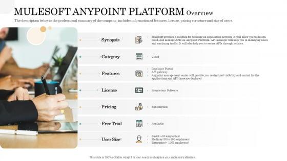 API Management Market MULESOFT ANYPOINT PLATFORM Overview Topics PDF
