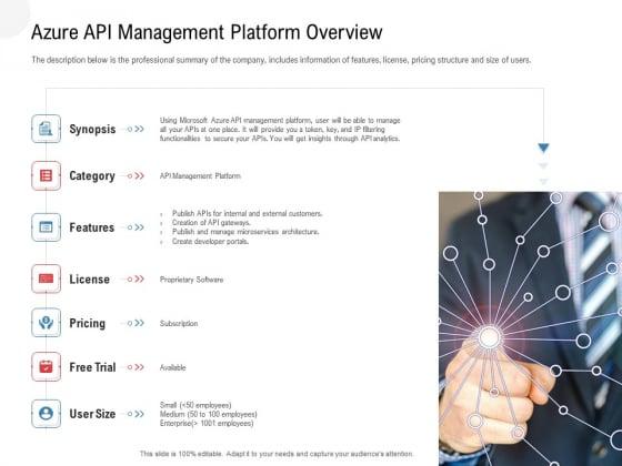 API Outline Azure API Management Platform Overview Ppt Infographics Summary PDF