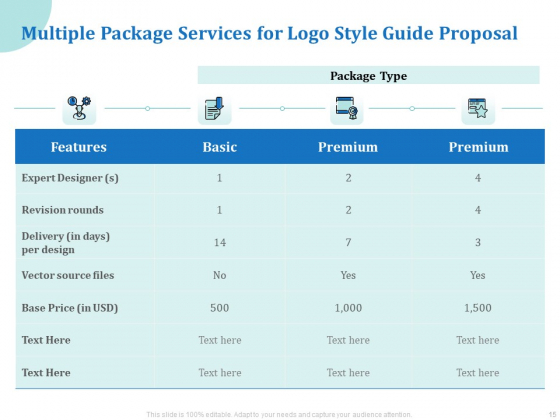 A_Step_By_Step_Guide_To_Creating_Brand_Guidelines_Ppt_PowerPoint_Presentation_Complete_Deck_With_Slides_Slide_15