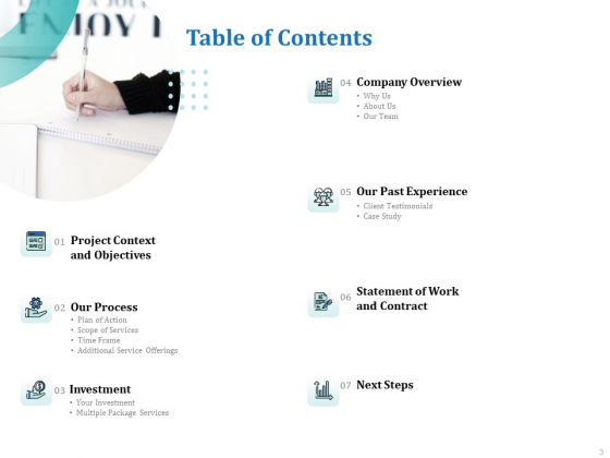 A_Step_By_Step_Guide_To_Creating_Brand_Guidelines_Ppt_PowerPoint_Presentation_Complete_Deck_With_Slides_Slide_3