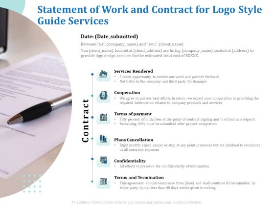 A Step By Step Guide To Creating Brand Guidelines Statement Of Work And Contract For Logo Style Guide Services Slides PDF