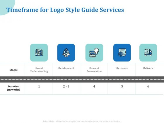 A Step By Step Guide To Creating Brand Guidelines Timeframe For Logo Style Guide Services Pictures PDF