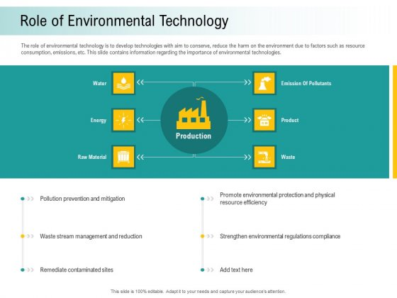 A Step Towards Environmental Preservation Role Of Environmental Technology Brochure PDF