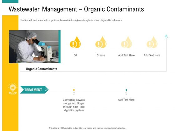 A Step Towards Environmental Preservation Wastewater Management Organic Contaminants Background PDF