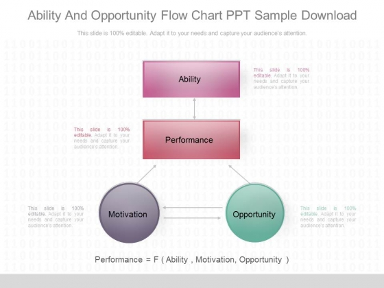 Ability And Opportunity Flow Chart Ppt Sample Download