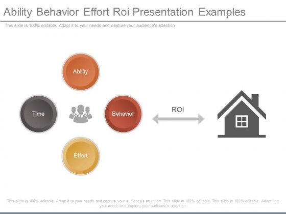Ability Behavior Effort Roi Presentation Examples